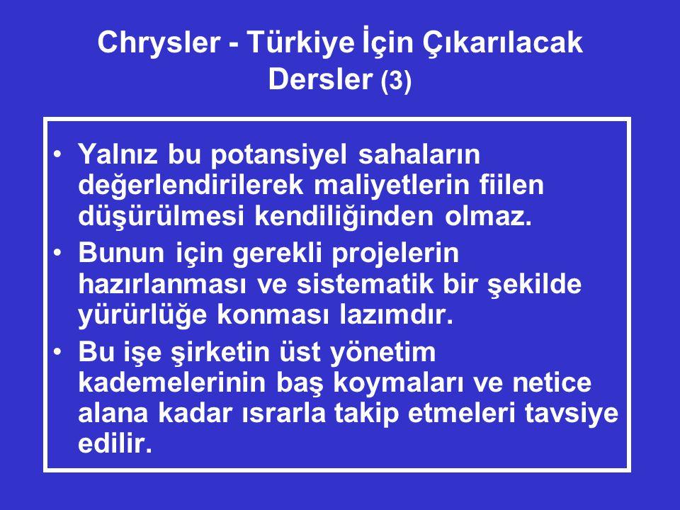 Chrysler - Türkiye İçin Çıkarılacak Dersler (3) •Yalnız bu potansiyel sahaların değerlendirilerek maliyetlerin fiilen düşürülmesi kendiliğinden olmaz.