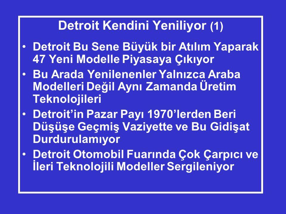 Detroit Kendini Yeniliyor (1) •Detroit Bu Sene Büyük bir Atılım Yaparak 47 Yeni Modelle Piyasaya Çıkıyor •Bu Arada Yenilenenler Yalnızca Araba Modelleri Değil Aynı Zamanda Üretim Teknolojileri •Detroit'in Pazar Payı 1970'lerden Beri Düşüşe Geçmiş Vaziyette ve Bu Gidişat Durdurulamıyor •Detroit Otomobil Fuarında Çok Çarpıcı ve İleri Teknolojili Modeller Sergileniyor