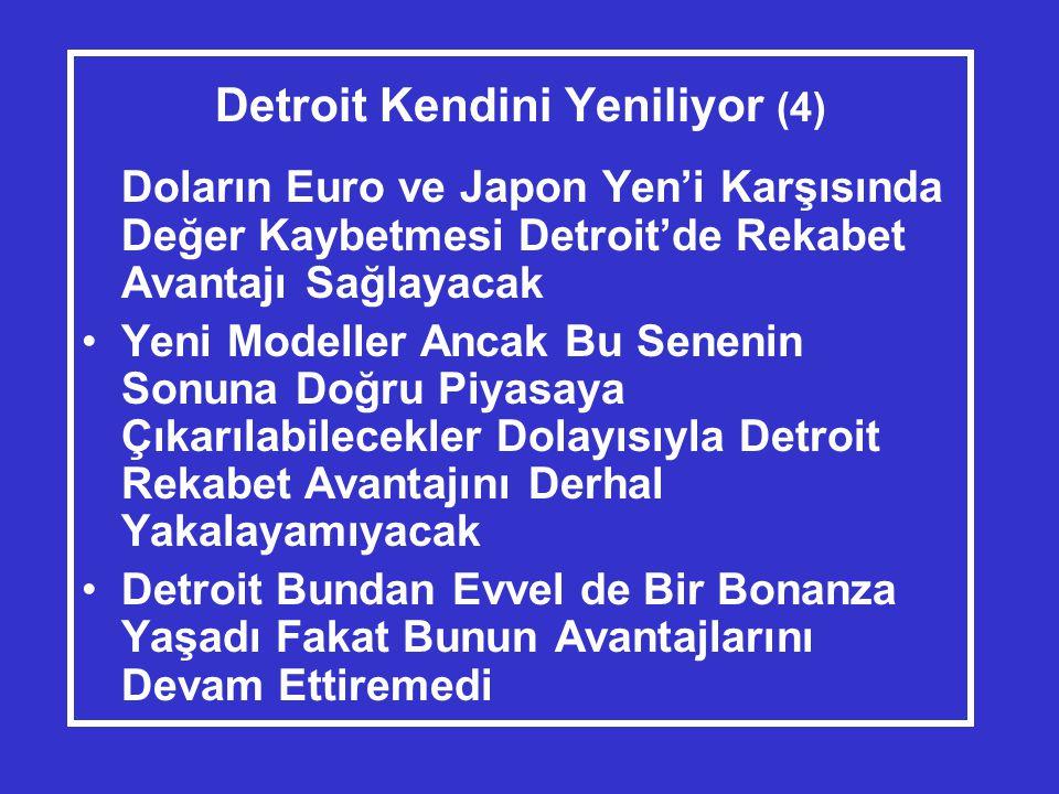 Detroit Kendini Yeniliyor (4) Doların Euro ve Japon Yen'i Karşısında Değer Kaybetmesi Detroit'de Rekabet Avantajı Sağlayacak •Yeni Modeller Ancak Bu Senenin Sonuna Doğru Piyasaya Çıkarılabilecekler Dolayısıyla Detroit Rekabet Avantajını Derhal Yakalayamıyacak •Detroit Bundan Evvel de Bir Bonanza Yaşadı Fakat Bunun Avantajlarını Devam Ettiremedi