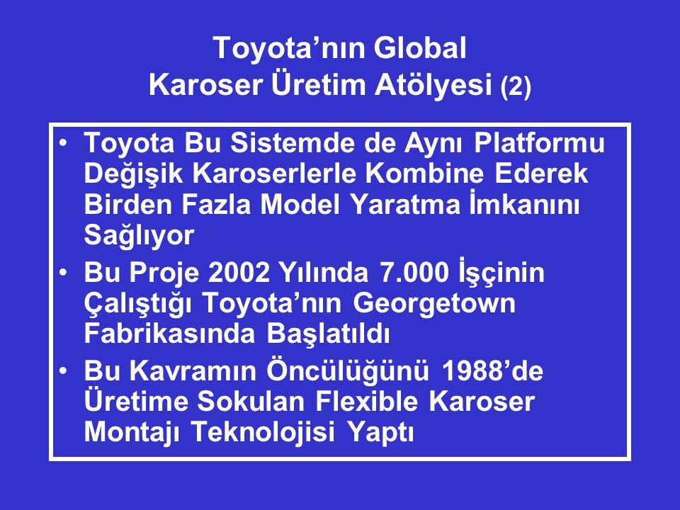 Toyota'nın Global Karoser Üretim Atölyesi (2) •Toyota Bu Sistemde de Aynı Platformu Değişik Karoserlerle Kombine Ederek Birden Fazla Model Yaratma İmkanını Sağlıyor •Bu Proje 2002 Yılında 7.000 İşçinin Çalıştığı Toyota'nın Georgetown Fabrikasında Başlatıldı •Bu Kavramın Öncülüğünü 1988'de Üretime Sokulan Flexible Karoser Montajı Teknolojisi Yaptı