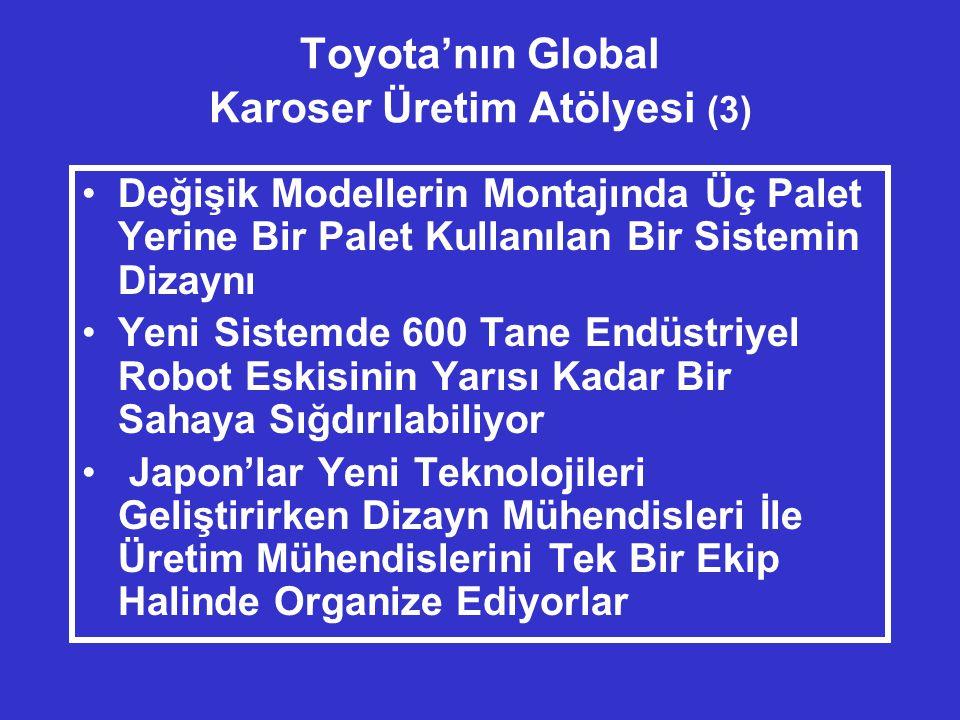 Toyota'nın Global Karoser Üretim Atölyesi (3) •Değişik Modellerin Montajında Üç Palet Yerine Bir Palet Kullanılan Bir Sistemin Dizaynı •Yeni Sistemde 600 Tane Endüstriyel Robot Eskisinin Yarısı Kadar Bir Sahaya Sığdırılabiliyor • Japon'lar Yeni Teknolojileri Geliştirirken Dizayn Mühendisleri İle Üretim Mühendislerini Tek Bir Ekip Halinde Organize Ediyorlar