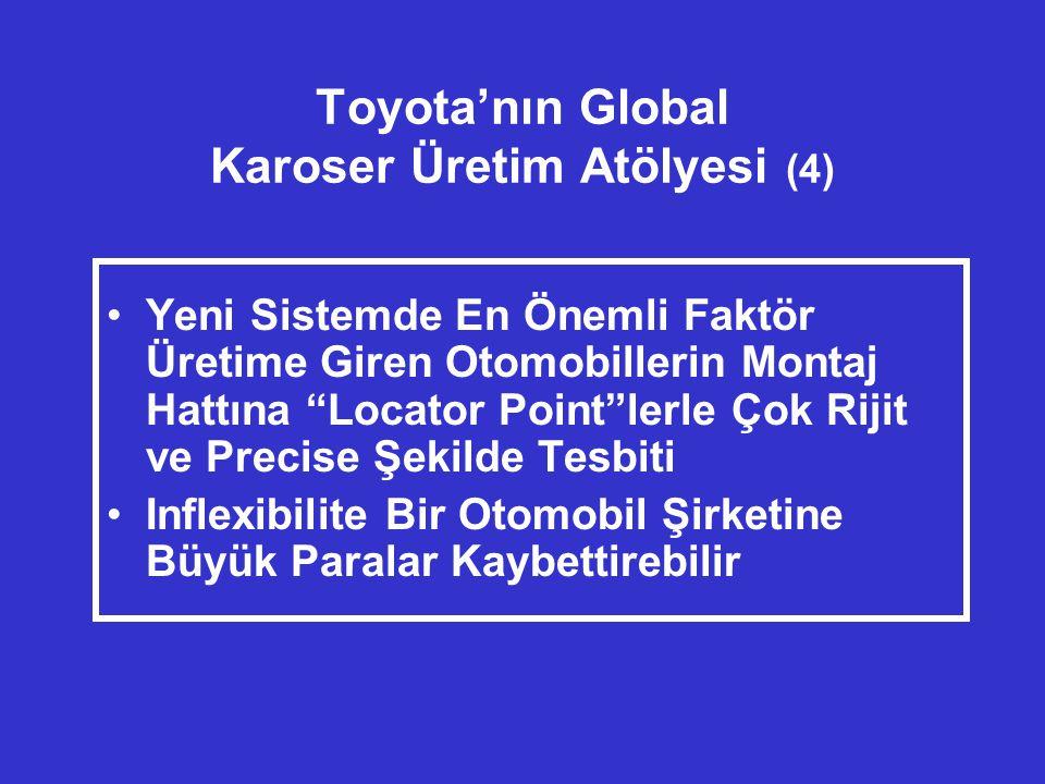 Toyota'nın Global Karoser Üretim Atölyesi (4) •Yeni Sistemde En Önemli Faktör Üretime Giren Otomobillerin Montaj Hattına Locator Point lerle Çok Rijit ve Precise Şekilde Tesbiti •Inflexibilite Bir Otomobil Şirketine Büyük Paralar Kaybettirebilir