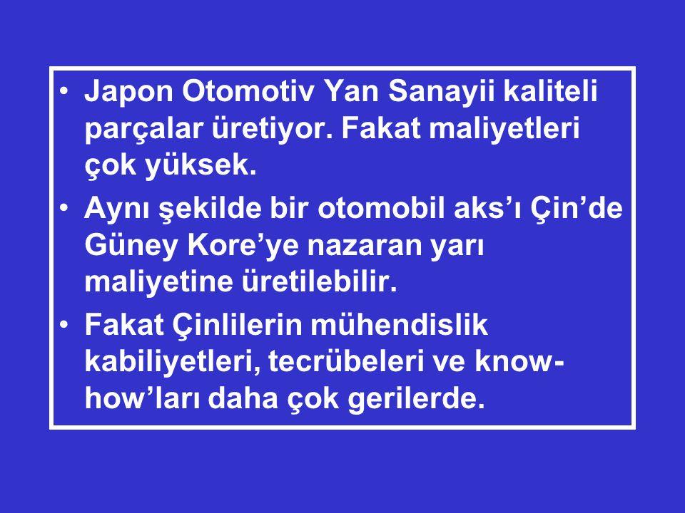 •Japon Otomotiv Yan Sanayii kaliteli parçalar üretiyor.