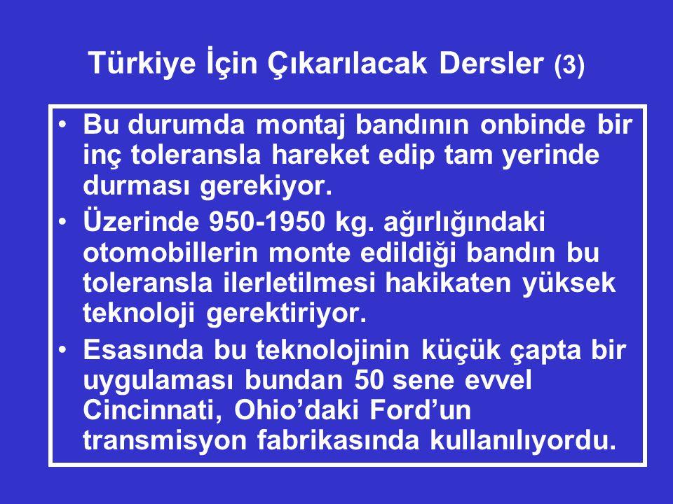 Türkiye İçin Çıkarılacak Dersler (3) •Bu durumda montaj bandının onbinde bir inç toleransla hareket edip tam yerinde durması gerekiyor.