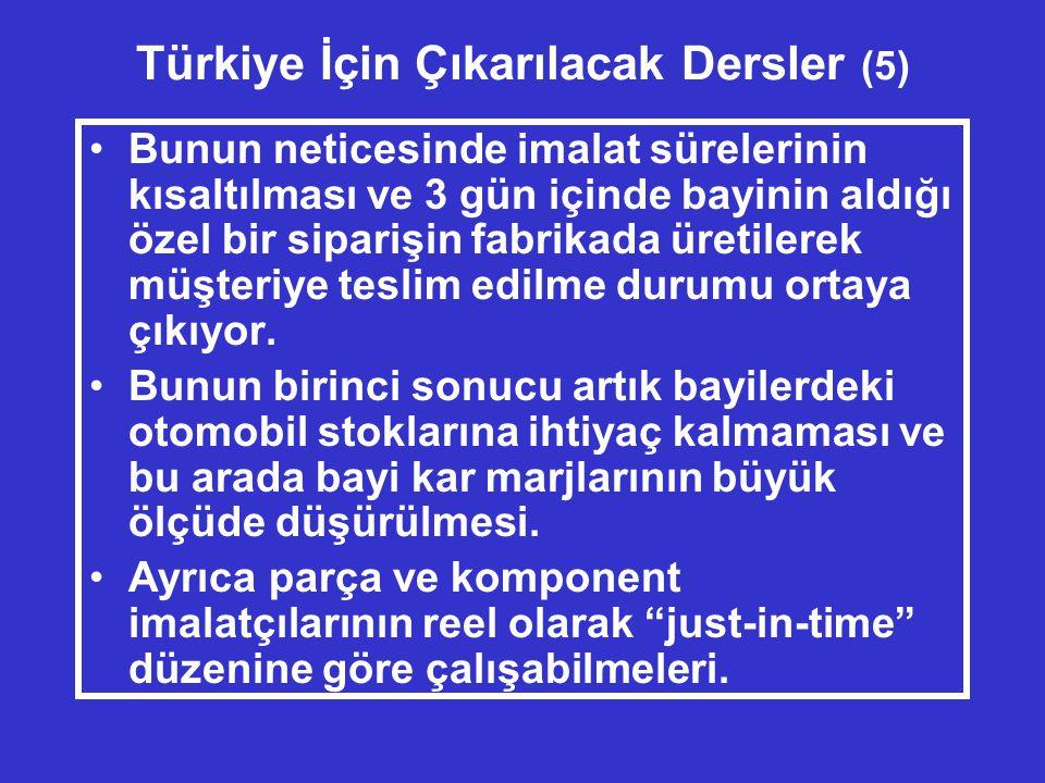 Türkiye İçin Çıkarılacak Dersler (5) •Bunun neticesinde imalat sürelerinin kısaltılması ve 3 gün içinde bayinin aldığı özel bir siparişin fabrikada üretilerek müşteriye teslim edilme durumu ortaya çıkıyor.