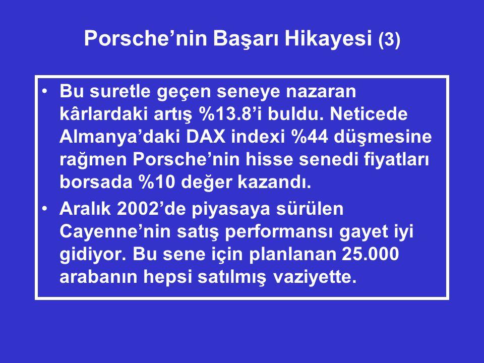 Porsche'nin Başarı Hikayesi (3) •Bu suretle geçen seneye nazaran kârlardaki artış %13.8'i buldu.