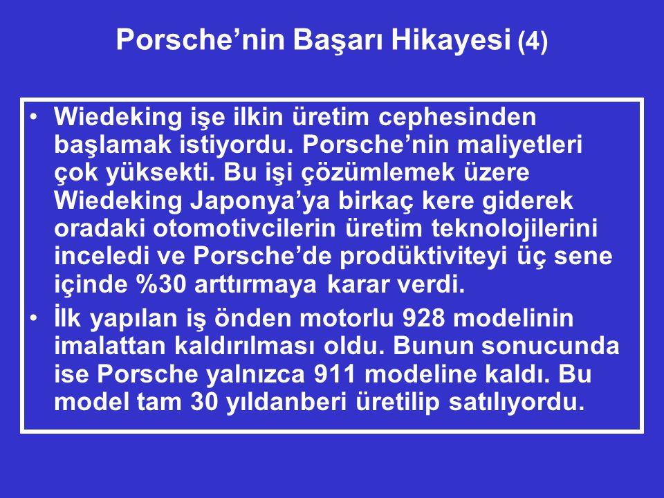 Porsche'nin Başarı Hikayesi (4) •Wiedeking işe ilkin üretim cephesinden başlamak istiyordu.