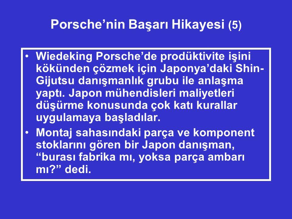 Porsche'nin Başarı Hikayesi (5) •Wiedeking Porsche'de prodüktivite işini kökünden çözmek için Japonya'daki Shin- Gijutsu danışmanlık grubu ile anlaşma yaptı.