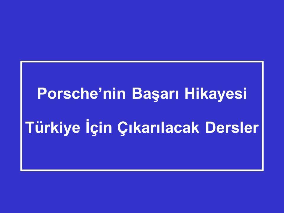 Porsche'nin Başarı Hikayesi Türkiye İçin Çıkarılacak Dersler
