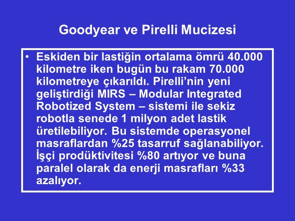 Goodyear ve Pirelli Mucizesi •Eskiden bir lastiğin ortalama ömrü 40.000 kilometre iken bugün bu rakam 70.000 kilometreye çıkarıldı.