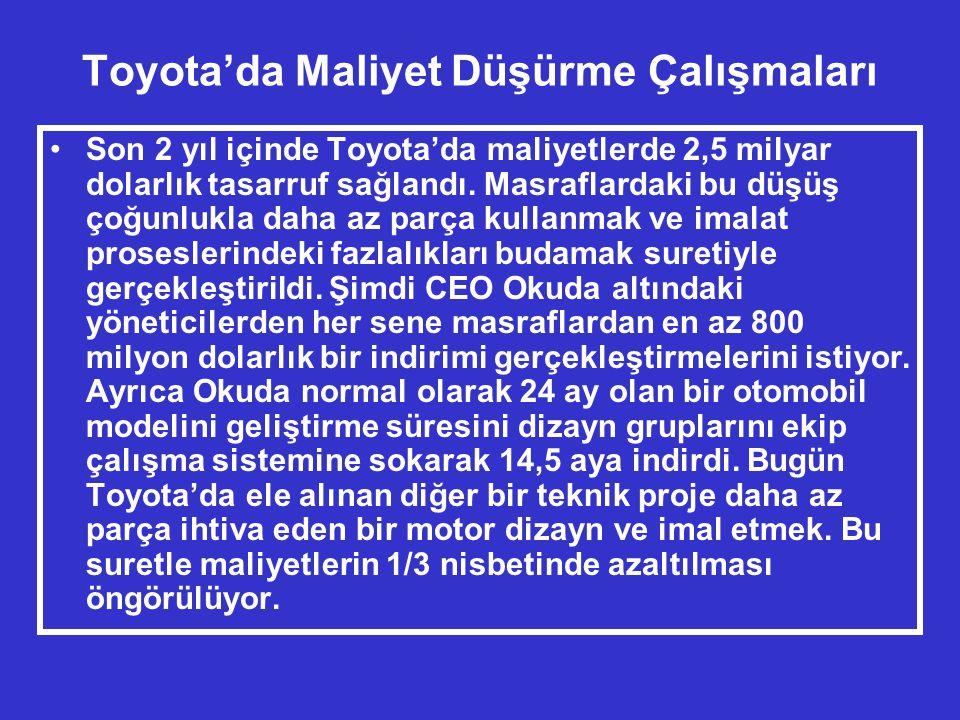 Toyota'da Maliyet Düşürme Çalışmaları •Son 2 yıl içinde Toyota'da maliyetlerde 2,5 milyar dolarlık tasarruf sağlandı.