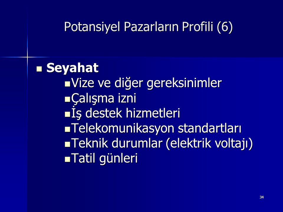 34  Seyahat  Vize ve diğer gereksinimler  Çalışma izni  İş destek hizmetleri  Telekomunikasyon standartları  Teknik durumlar (elektrik voltajı)