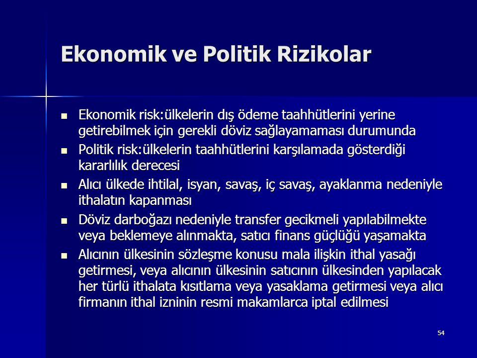 54 Ekonomik ve Politik Rizikolar  Ekonomik risk:ülkelerin dış ödeme taahhütlerini yerine getirebilmek için gerekli döviz sağlayamaması durumunda  Po