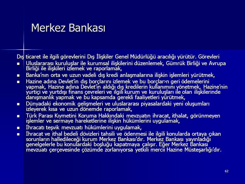 62 Merkez Bankası Dış ticaret ile ilgili görevlerini Dış İlişkiler Genel Müdürlüğü aracılığı yürütür. Görevleri  Uluslararası kuruluşlar ile kurumsal
