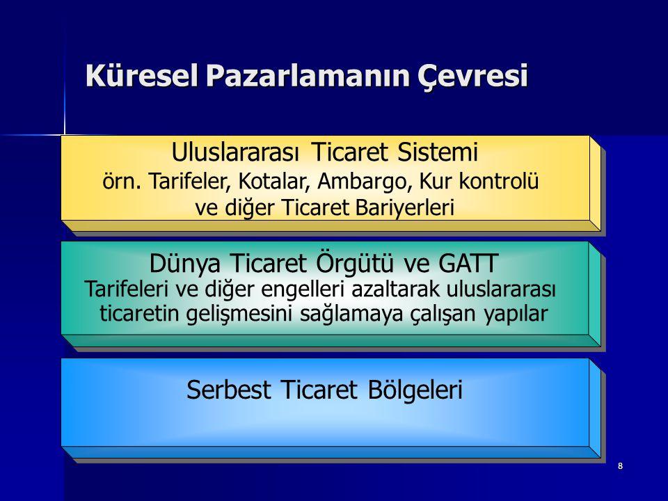69 Türkiye'nin Yurtdışındaki Ekonomi ve Ticaret Müşavirlikleri  Dış Ticaret Müsteşarlığı'na bağlı olarak yabancı ülkelerde kurulmuş kuruluşlardır.