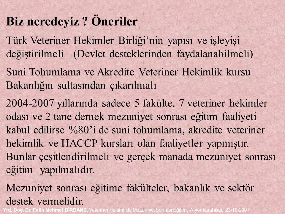 Biz neredeyiz ? Öneriler Türk Veteriner Hekimler Birliği'nin yapısı ve işleyişi değiştirilmeli (Devlet desteklerinden faydalanabilmeli) Suni Tohumlama