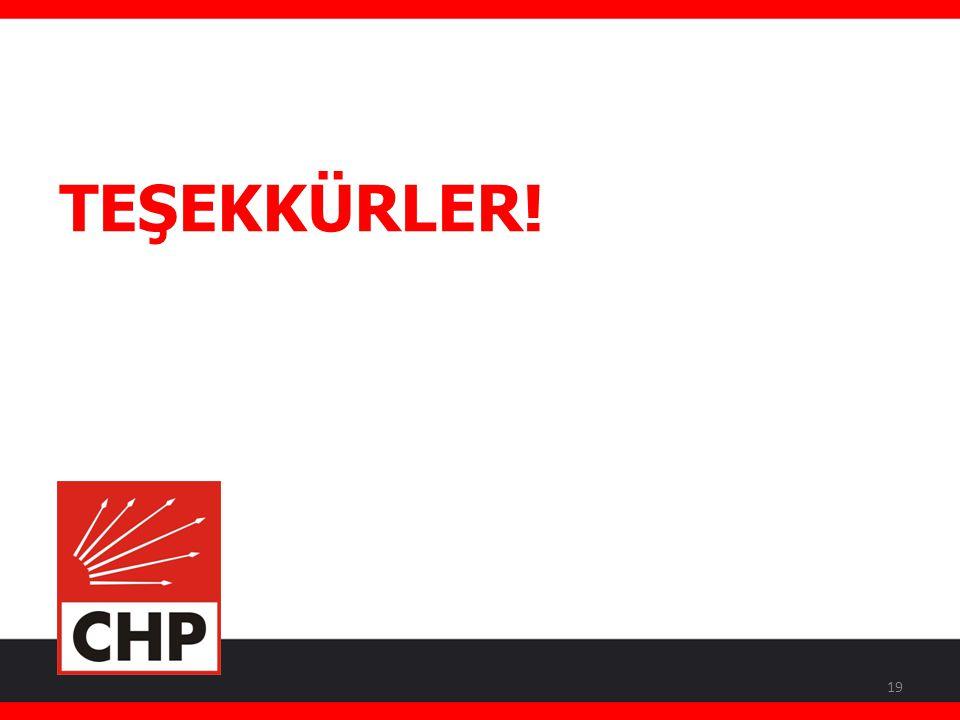 TEŞEKKÜRLER! Faik Öztrak CHP Genel Başkan Yardımcısı Tekirdağ Milletvekili 19
