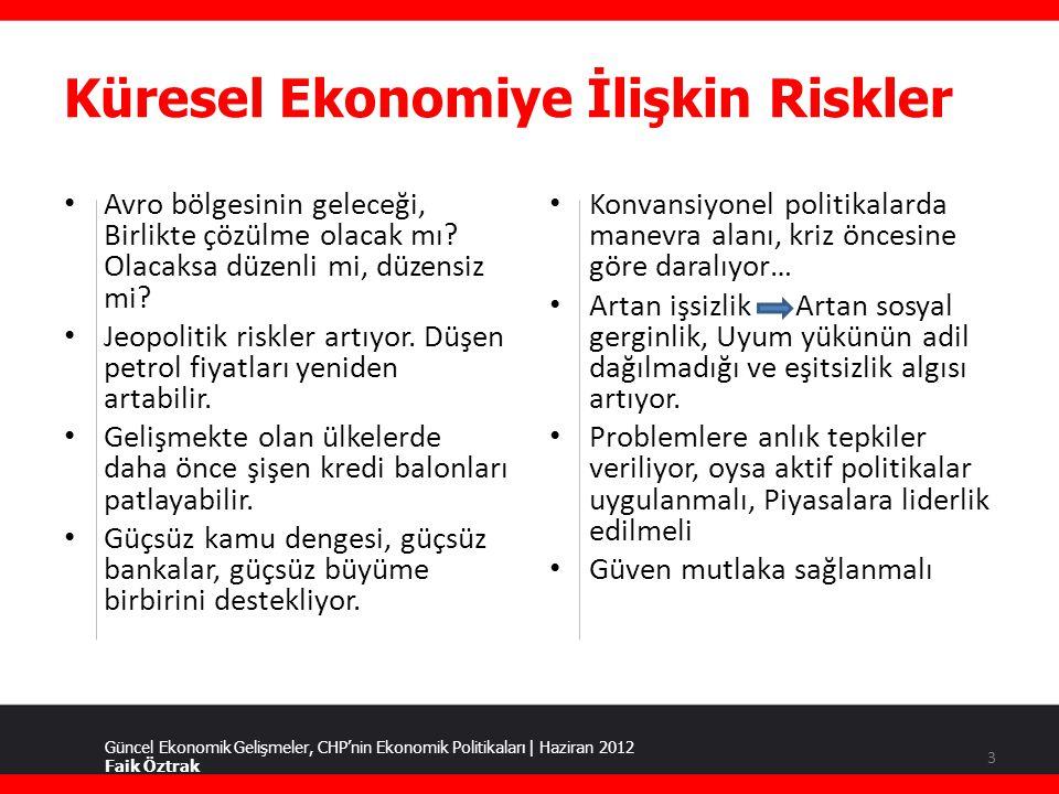 Küresel Ekonomiye İlişkin Riskler • Avro bölgesinin geleceği, Birlikte çözülme olacak mı.