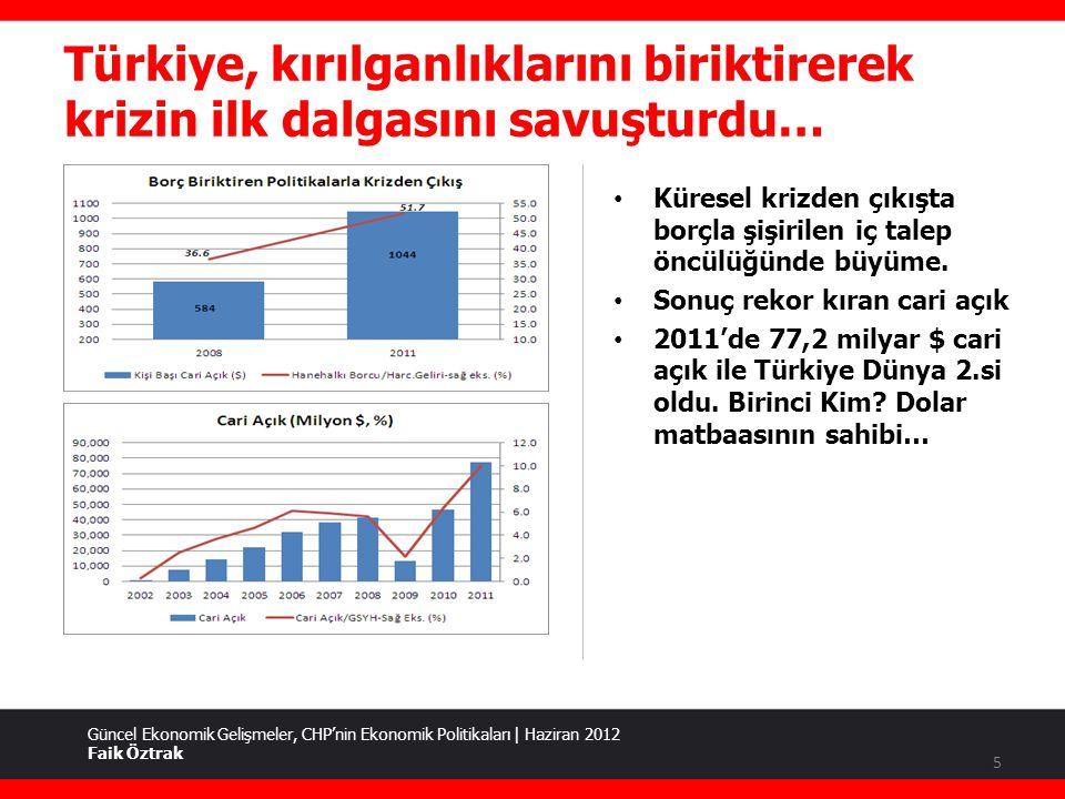 Ekonomide Yeni Bir Stratejiye İhtiyaç Var: Çözüm CHP Güncel Ekonomik Gelişmeler, CHP'nin Ekonomik Politikaları   Haziran 2012 Faik Öztrak 16