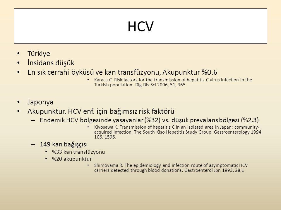 HCV • Türkiye • İnsidans düşük • En sık cerrahi öyküsü ve kan transfüzyonu, Akupunktur %0.6 • Karaca C. Risk factors for the transmission of hepatitis