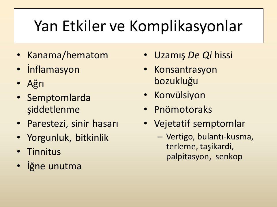 Yan Etkiler ve Komplikasyonlar • Kanama/hematom • İnflamasyon • Ağrı • Semptomlarda şiddetlenme • Parestezi, sinir hasarı • Yorgunluk, bitkinlik • Tin