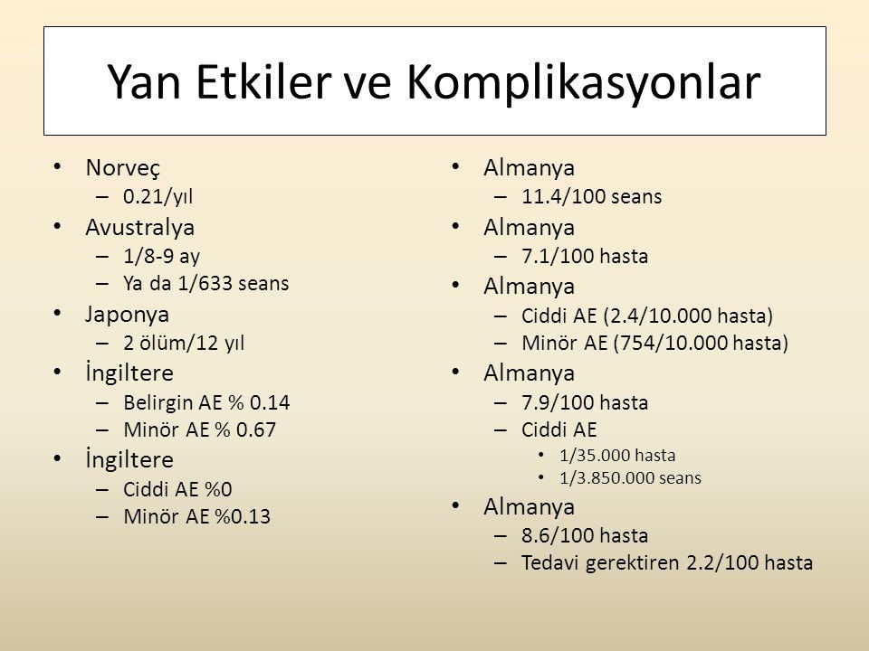 Yan Etkiler ve Komplikasyonlar • Norveç – 0.21/yıl • Avustralya – 1/8-9 ay – Ya da 1/633 seans • Japonya – 2 ölüm/12 yıl • İngiltere – Belirgin AE % 0