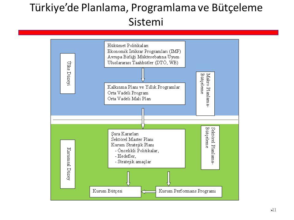 Türkiye'de Planlama, Programlama ve Bütçeleme Sistemi  11