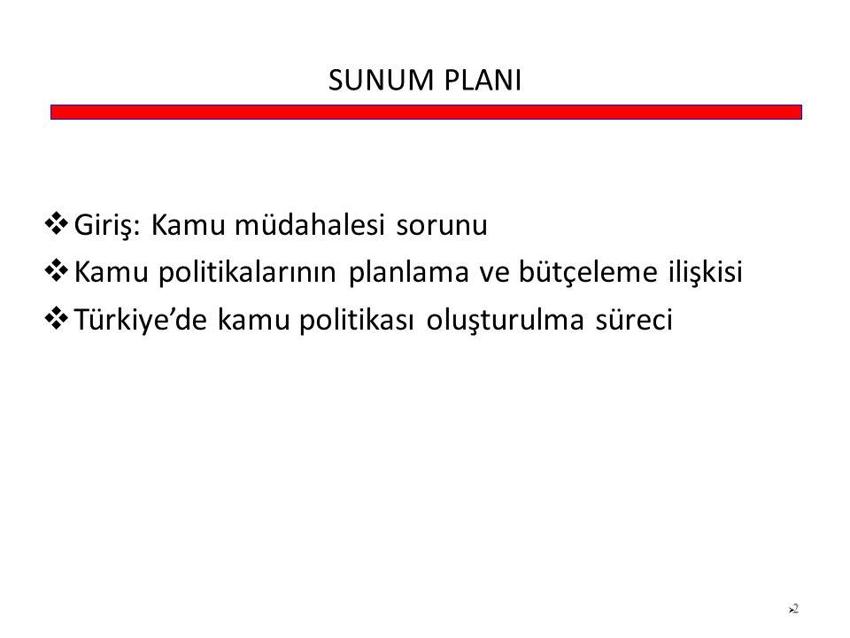 SUNUM PLANI  Giriş: Kamu müdahalesi sorunu  Kamu politikalarının planlama ve bütçeleme ilişkisi  Türkiye'de kamu politikası oluşturulma süreci 22