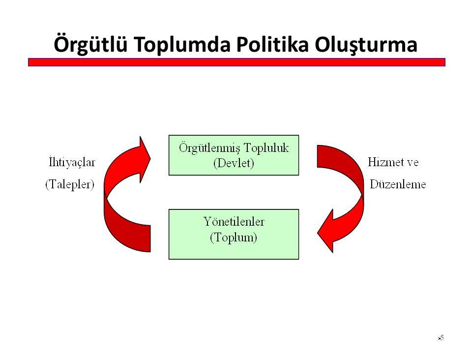 Örgütlü Toplumda Politika Oluşturma 55