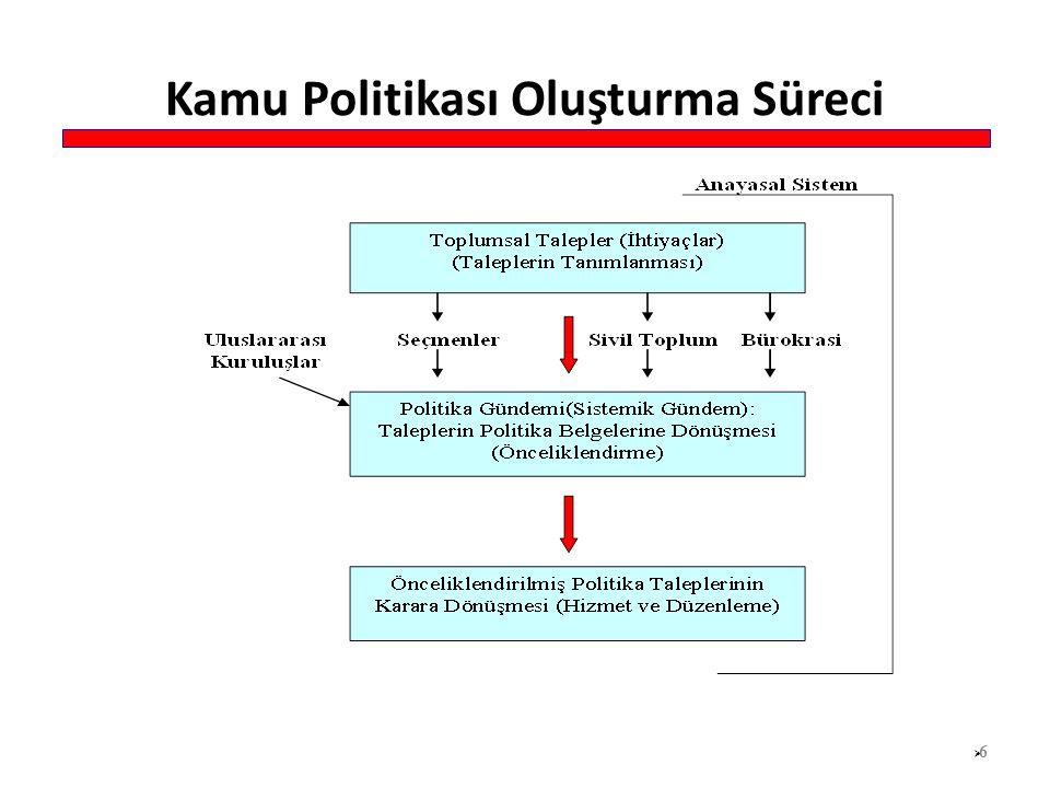 Taleplerin Politika Belgelerine ve Gündemine Girmesi 77