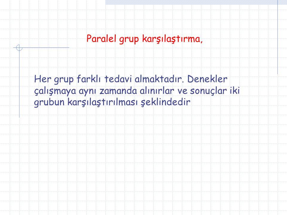 Paralel grup karşılaştırma, Her grup farklı tedavi almaktadır. Denekler çalışmaya aynı zamanda alınırlar ve sonuçlar iki grubun karşılaştırılması şekl