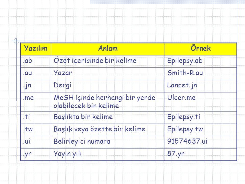 YazılımAnlamÖrnek.abÖzet içerisinde bir kelimeEpilepsy.ab.auYazarSmith-R.au.jnDergiLancet.jn.meMeSH içinde herhangi bir yerde olabilecek bir kelime Ul