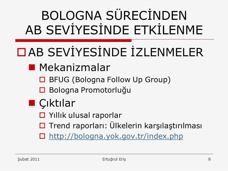  AB SEVİYESİNDE İZLENMELER  Mekanizmalar  BFUG (Bologna Follow Up Group)  Bologna Promotorluğu  Çıktılar  Yıllık ulusal raporlar  Trend raporla