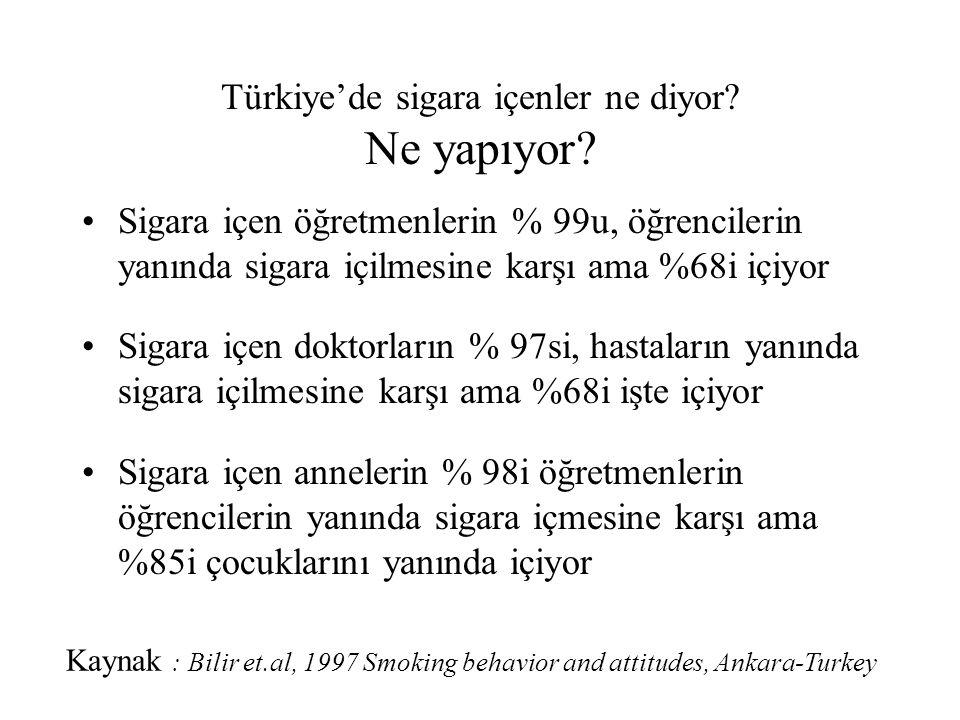 Türkiye'de sigara içenler ne diyor? Ne yapıyor? •Sigara içen öğretmenlerin % 99u, öğrencilerin yanında sigara içilmesine karşı ama %68i içiyor •Sigara