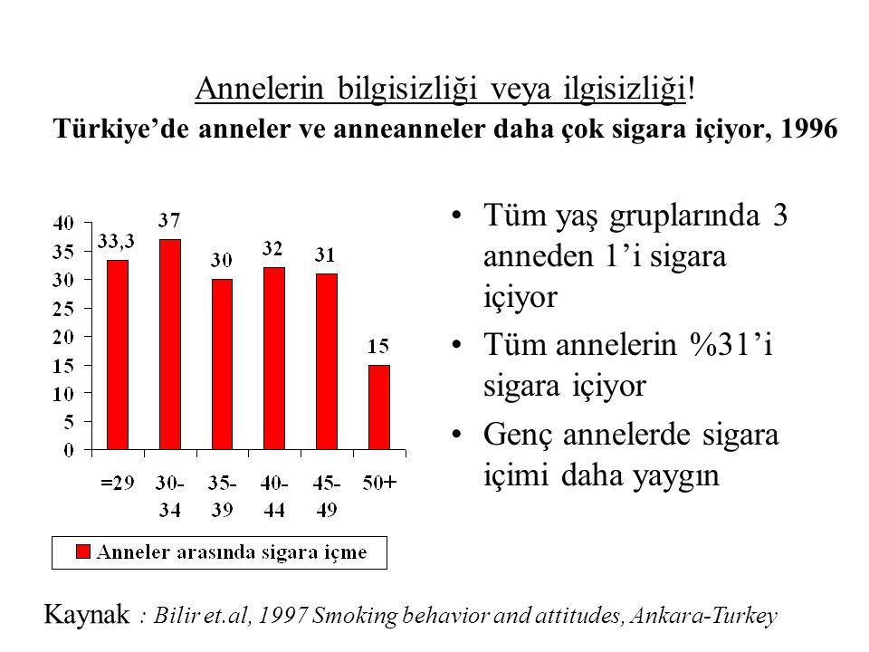 Annelerin bilgisizliği veya ilgisizliği! Türkiye'de anneler ve anneanneler daha çok sigara içiyor, 1996 •Tüm yaş gruplarında 3 anneden 1'i sigara içiy