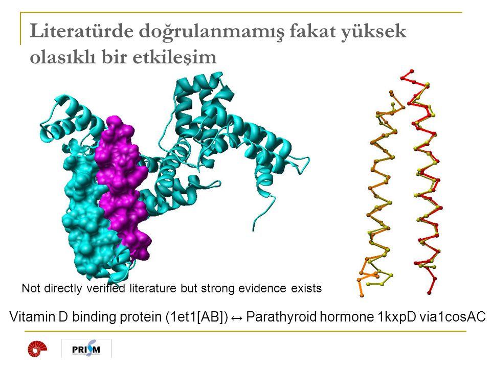 Literatürde doğrulanmamış fakat yüksek olasıklı bir etkileşim Vitamin D binding protein (1et1[AB]) ↔ Parathyroid hormone 1kxpD via1cosAC Not directly