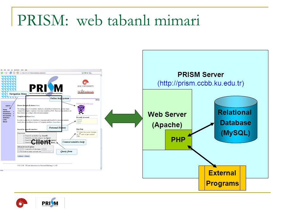 PRISM: web tabanlı mimari Web Server (Apache) Relational Database (MySQL) PHP External Programs Client PRISM Server (http://prism.ccbb.ku.edu.tr)
