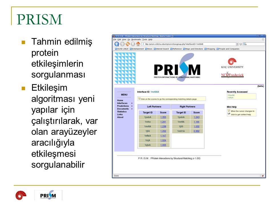 PRISM  Tahmin edilmiş protein etkileşimlerin sorgulanması  Etkileşim algoritması yeni yapılar için çalıştırılarak, var olan arayüzeyler aracılığıyla