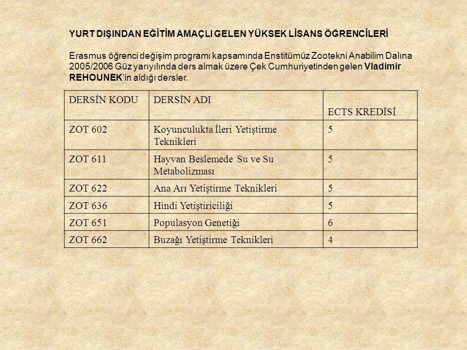 YURT DIŞINDAN EĞİTİM AMAÇLI GELEN YÜKSEK LİSANS ÖĞRENCİLERİ Erasmus öğrenci değişim programı kapsamında Enstitümüz Zootekni Anabilim Dalına 2005/2006