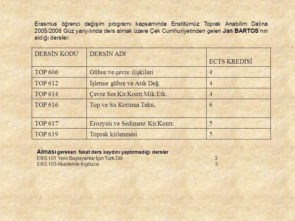Erasmus öğrenci değişim programı kapsamında Enstitümüz Toprak Anabilim Dalına 2005/2006 Güz yarıyılında ders almak üzere Çek Cumhuriyetinden gelen Jan
