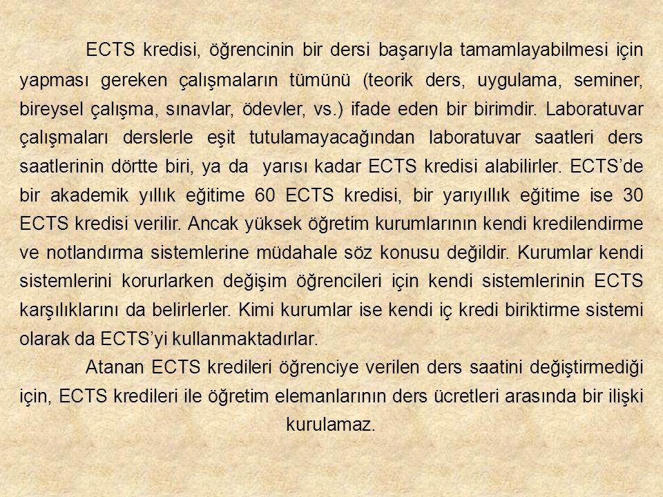 ECTS kredisi, öğrencinin bir dersi başarıyla tamamlayabilmesi için yapması gereken çalışmaların tümünü (teorik ders, uygulama, seminer, bireysel çalış