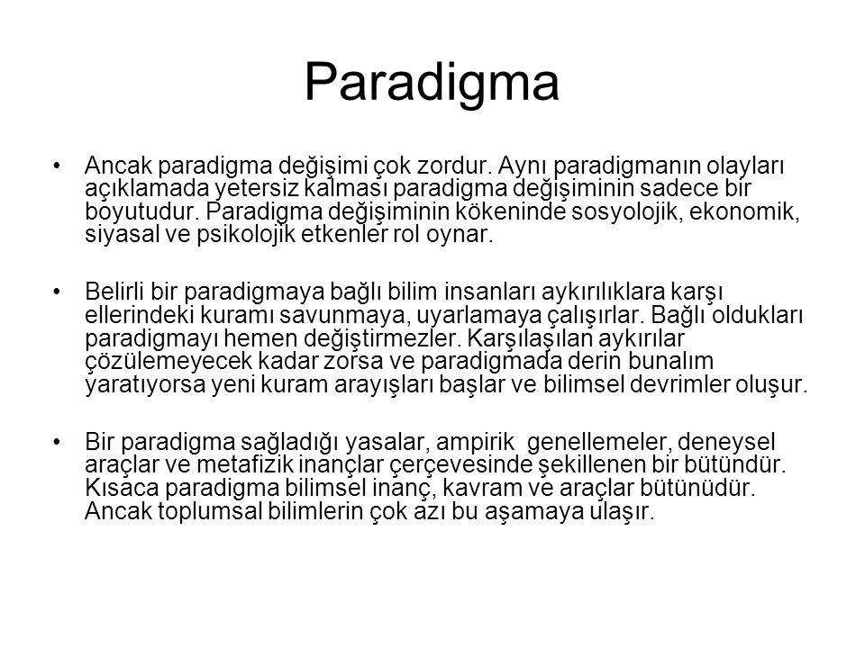 Paradigma •Ancak paradigma değişimi çok zordur. Aynı paradigmanın olayları açıklamada yetersiz kalması paradigma değişiminin sadece bir boyutudur. Par