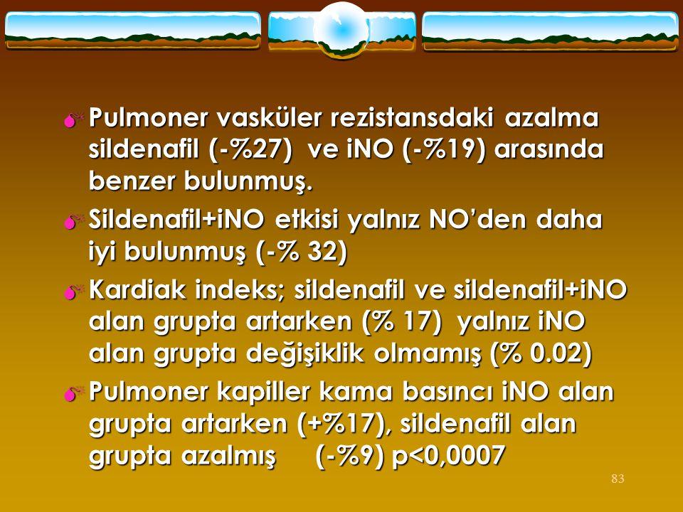 83  Pulmoner vasküler rezistansdaki azalma sildenafil (-%27) ve iNO (-%19) arasında benzer bulunmuş.  Sildenafil+iNO etkisi yalnız NO'den daha iyi b
