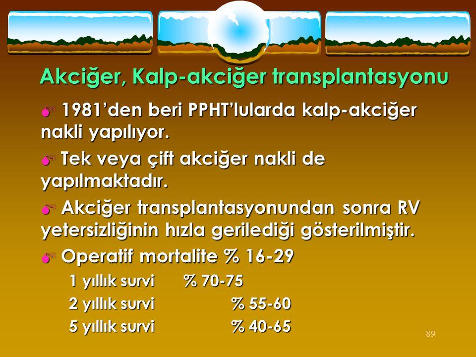 89 Akciğer, Kalp-akciğer transplantasyonu  1981'den beri PPHT'lularda kalp-akciğer nakli yapılıyor.  Tek veya çift akciğer nakli de yapılmaktadır. 