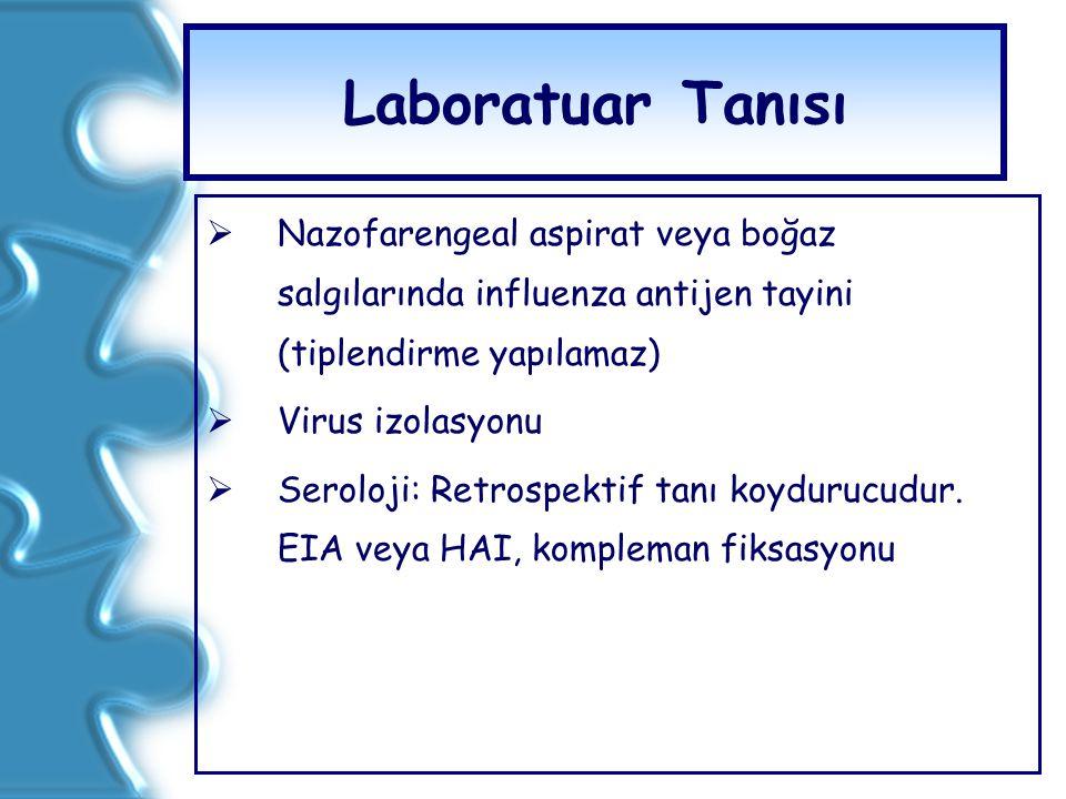 Laboratuar Tanısı  Nazofarengeal aspirat veya boğaz salgılarında influenza antijen tayini (tiplendirme yapılamaz)  Virus izolasyonu  Seroloji: Retr
