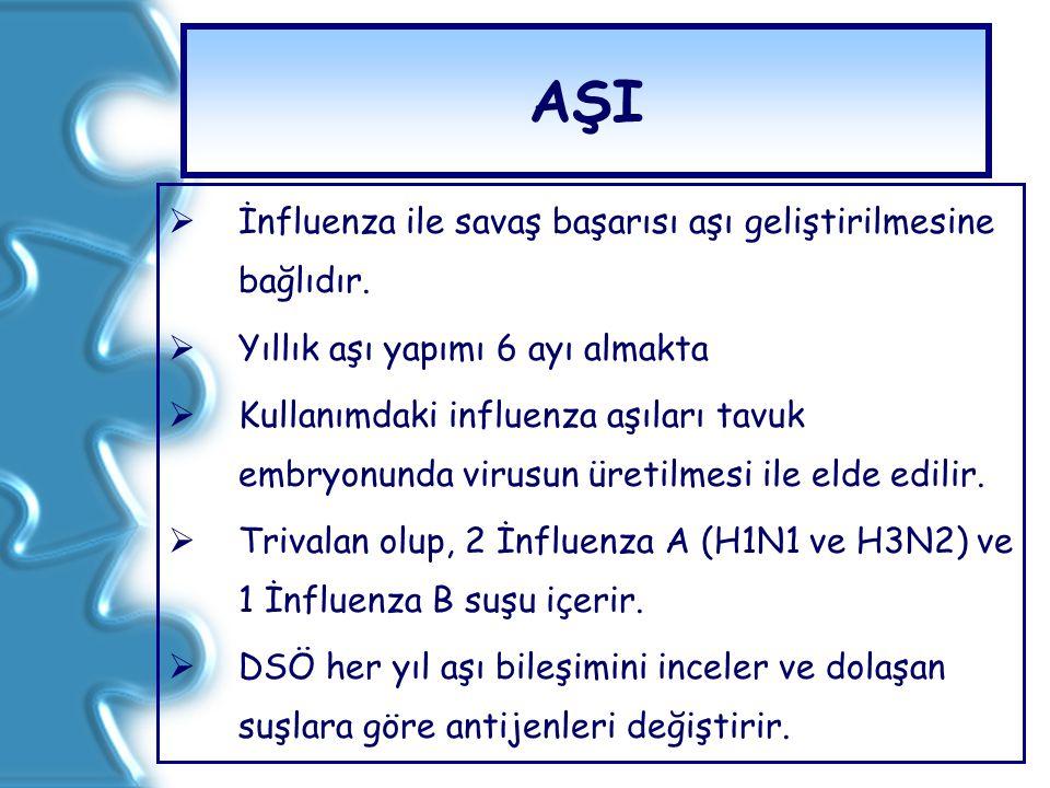AŞI  İnfluenza ile savaş başarısı aşı geliştirilmesine bağlıdır.  Yıllık aşı yapımı 6 ayı almakta  Kullanımdaki influenza aşıları tavuk embryonunda