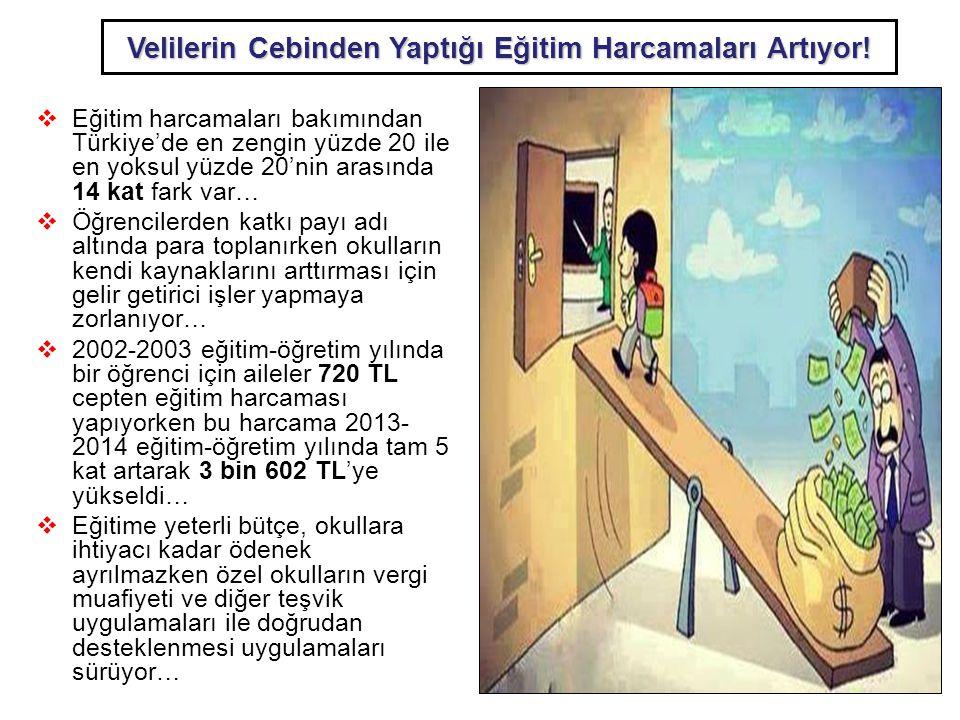 3 Velilerin Cebinden Yaptığı Eğitim Harcamaları Artıyor!  Eğitim harcamaları bakımından Türkiye'de en zengin yüzde 20 ile en yoksul yüzde 20'nin aras