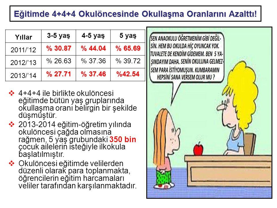 5 Eğitimde 4+4+4 Okulöncesinde Okullaşma Oranlarını Azalttı!  4+4+4 ile birlikte okulöncesi eğitimde bütün yaş gruplarında okullaşma oranı belirgin b