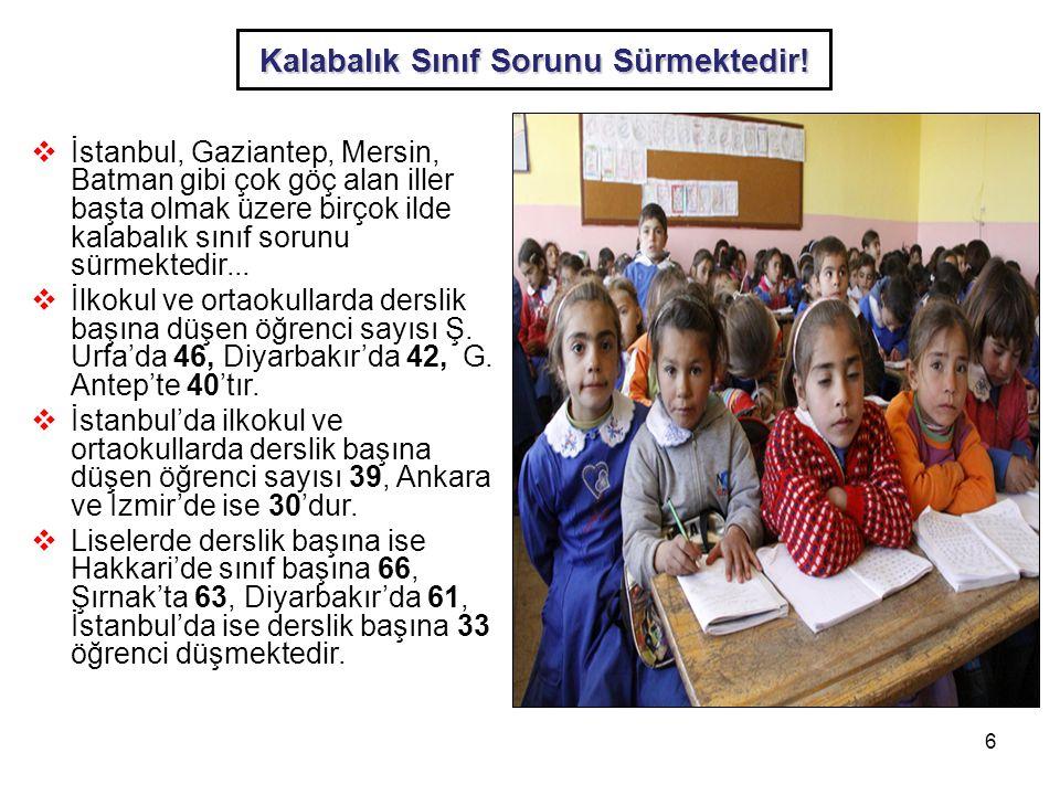 6 Kalabalık Sınıf Sorunu Sürmektedir!  İstanbul, Gaziantep, Mersin, Batman gibi çok göç alan iller başta olmak üzere birçok ilde kalabalık sınıf soru