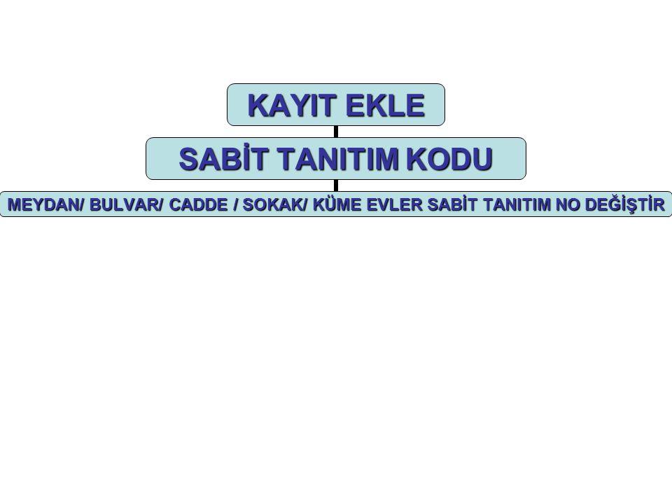 KAYIT EKLE SABİT TANITIM KODU MEYDAN/ BULVAR/ CADDE / SOKAK/ KÜME EVLER SABİT TANITIM NO DEĞİŞTİR